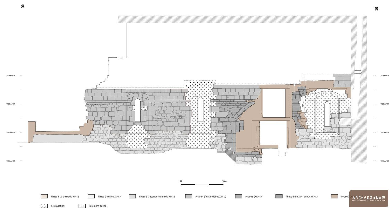 Fig. 4 : Relevé de la façade occidentale des Convers