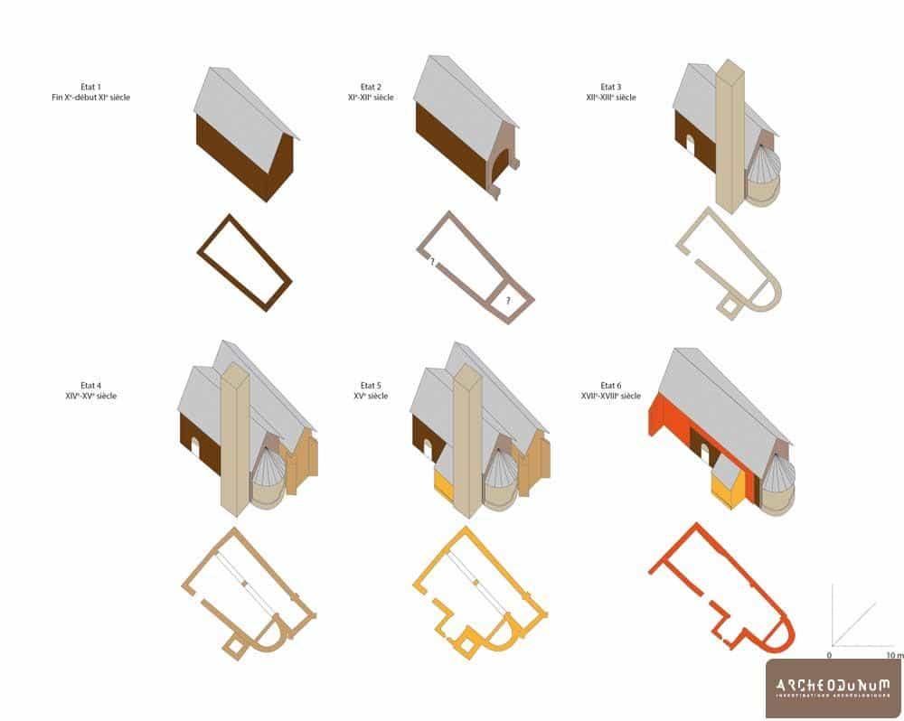 Figure 3 : évolution chronologique de la chapelle Saint-Arnould