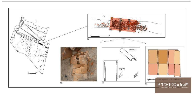 Concentration de mobilier avec sa proposition de restitution de l'emplacement du porche (A), détail des tegulae et imbreces en connexion (B) et schéma explicatif d'une couverture en tuiles (C et D)